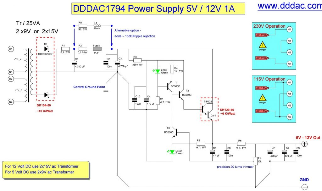 DDDAC Power Supply 2020