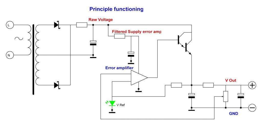 DDDAC Power Supply principle functioning 1